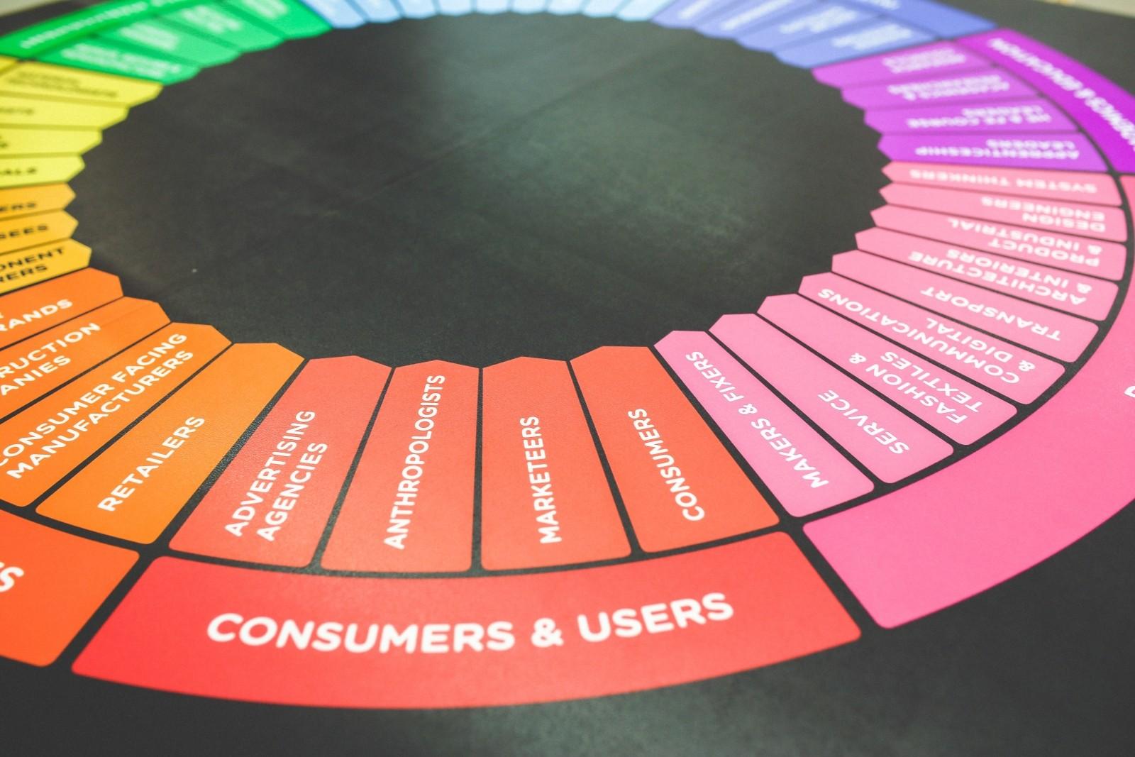 Consulente e-commerce come sceglierlo